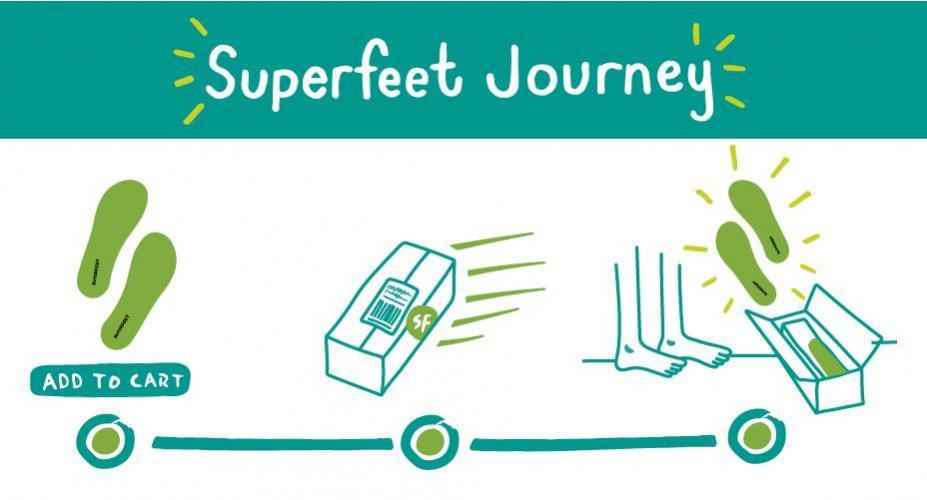 Superfeet Journey