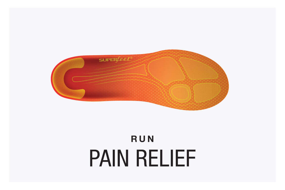 The Best Insoles for Running | Comfort