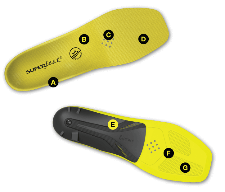Carbon Pro Hockey Insoles