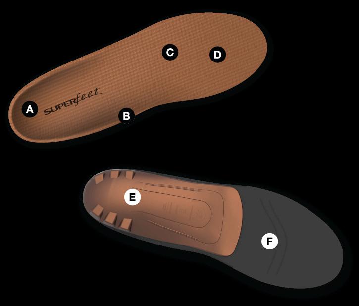 Copper Insoles