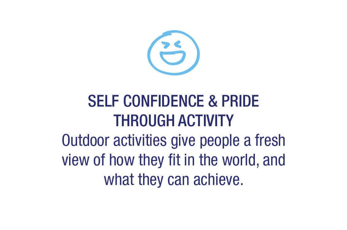 Self Confidence & Pride Through Activity - Outdoor activities give people a fresh view of how they fit in the world and what they can achieve.