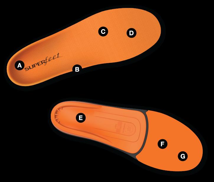 Orange Insole