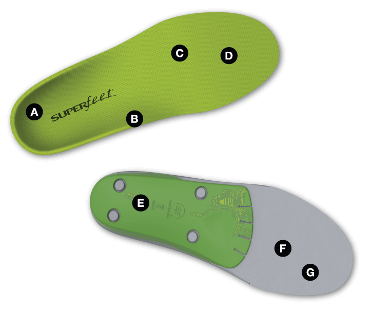 Wide Green Insoles